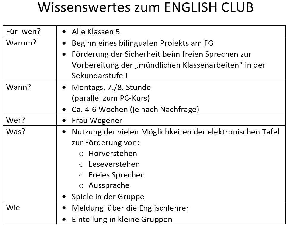 Der English Club Frau Wegener Kl 5 Franziskusgymnasium Lingen