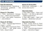 Filmklappe 2017 - Die Gewinner
